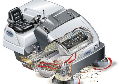 Advance-SW8000-illustration